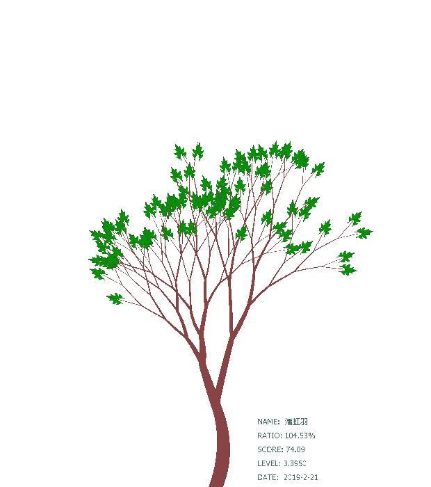 潘虹樹�9�c_target=\'_blank\'> i class=\'fa fa-tree\'> /i>潘虹羽的树 /a>